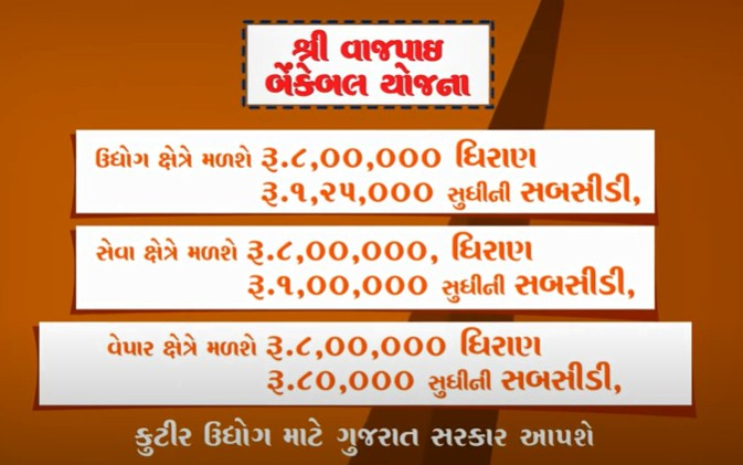 Shri Vajpayee Bankable Sacheme in Gujarat Financial Loan / Assistance Sacheme 2020-21
