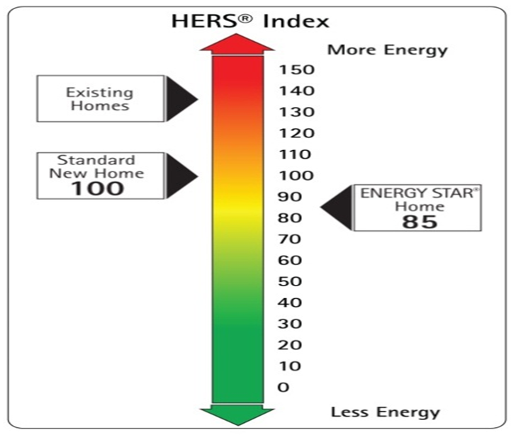 Energy in New Hampshire: This is the Happy House* - Ways to