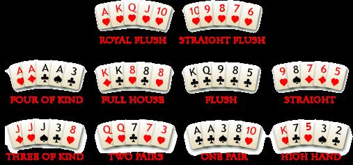 Cara Bermain Poker Dominoqq Domino99 Agen Bandarq Agen Dominoqq Bandarq