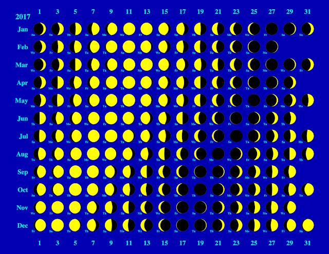 Full moon calendar 2017 moon schedule for Lunar fishing calendar 2017