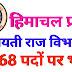 Govt of Himachal Pradesh Department of Panchayati Raj Recruitment 2019