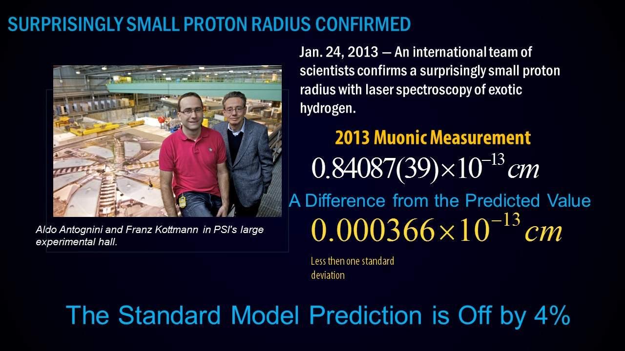 Masa protonului,