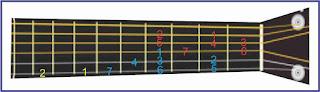 gambar solmisasi b pada gitar