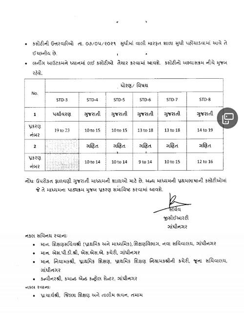 Std 3 to 8 Unit test Time Table  April 2021