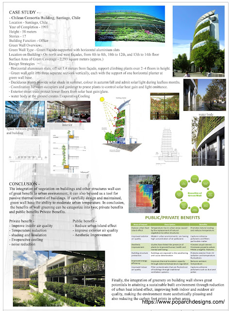 case study of green wall