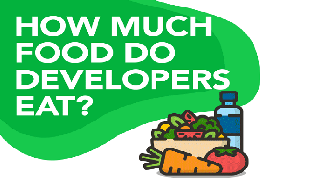 How much food do developers eat? #infographic