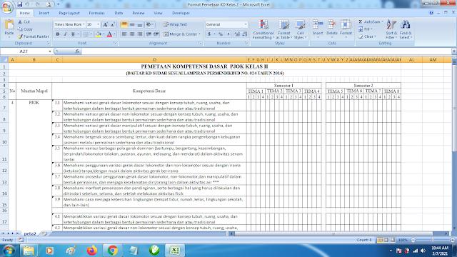 Contoh Format Terbaru Pemetaan KD Kelas 2 Mapel PJOK SD K13
