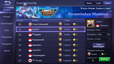 Leaderboard Mobile Legends Mythic