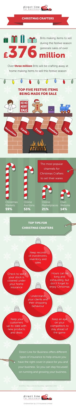 Christmas crafters infographic