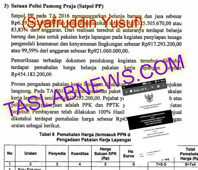 Hasil audit BPK atas keuangan Pemkab Simalungun