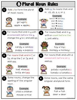 FREE Plural Noun Rules