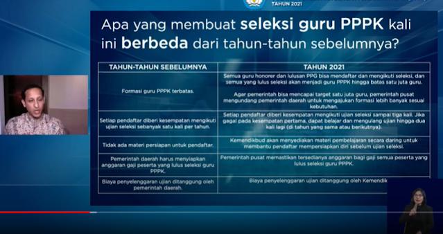 Mendikbud: Pegumuman Selekasi Guru PPPK Tahun 2021