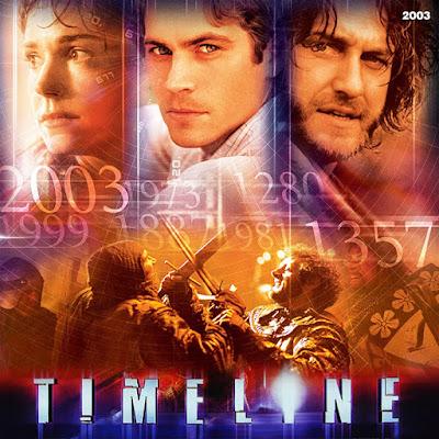Timeline - [2003]