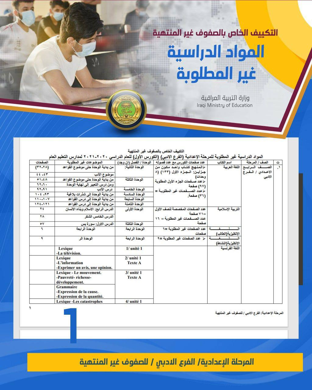 وزارة التربية تنشر تكييف منهاج المراحل غير المنتهية / الدراسة الاعدادية (الفرع الادبي)