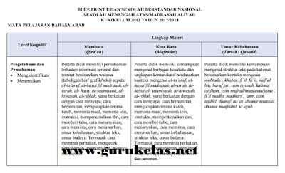 Kisi-Kisi USBN Bahasa Arab SMA MA Kurikulum 2013 dan KTSP Tahun Ajaran 2017-2018