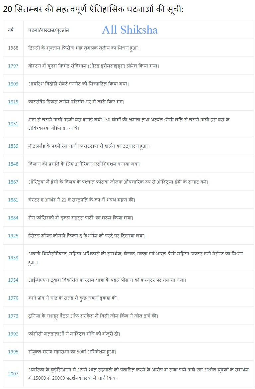 History of 20 September