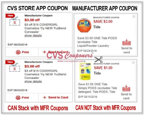 what cvs app coupons are store or MFR coupons?