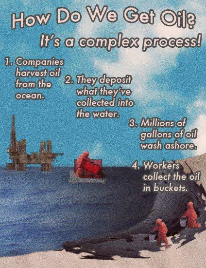 Como conseguir petróleo