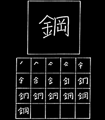 kanji steel