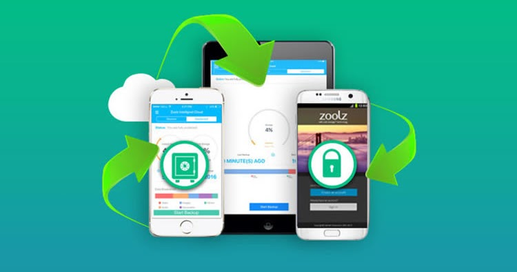 Zoolz Cloud Storage Discount Coupon 98 Off For 2tb