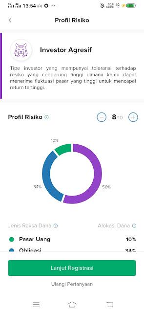 Cara Mudah investasi di Bibit