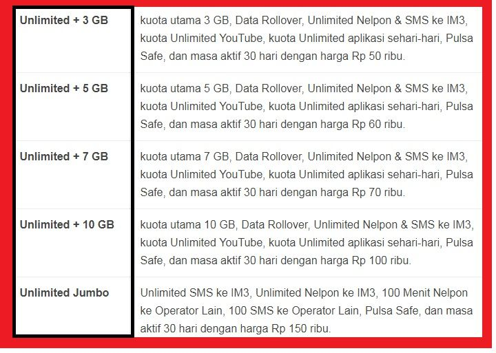 Tips Cara Daftar Paket Unlimited Indosat mudah