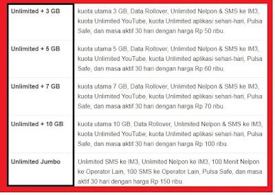 Banyak pengguna internet yang menghabiskan paket internet menghabiskan kuota data interne cara mengaktifkan paket internet Indosat Khusus Streaming Youtube Internet Unlimited Indosat ooredoo