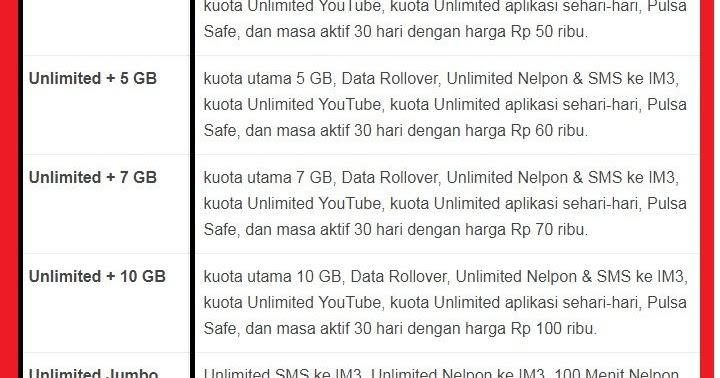 Cara Mengaktifkan Paket Internet Indosat Khusus Streaming Youtube Internet Unlimited Indosat Ooredoo Cara Cek Sisa Paket