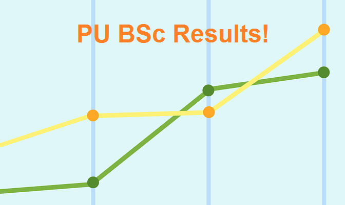 PU BSc Result 2018 | Punjab University PU Lahore BSc Results 2018