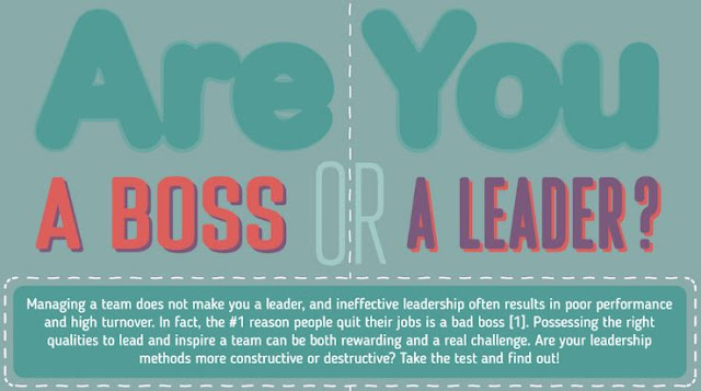 boss vs leader battle between company power versus business leadership infographic wrike online project collaboration tool