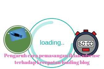 Pengaruh cara pemasangan iklan adsense terhadap kecepatan  loading blog