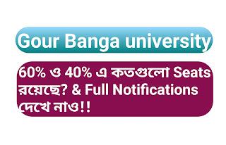 University of Gour Banga PG Admission 2019-2020