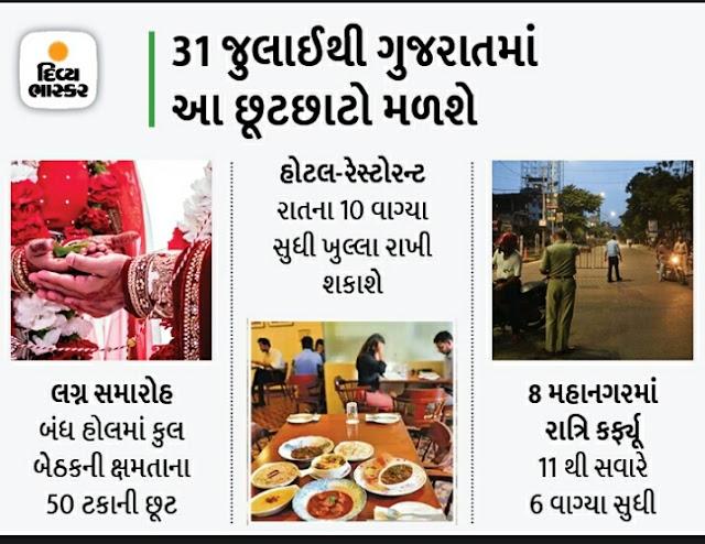Mini lockdown unlocked In Gujarat