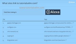 Cara menambahkan Sites Linking In Pada Traffic Statistics blog di Alexa