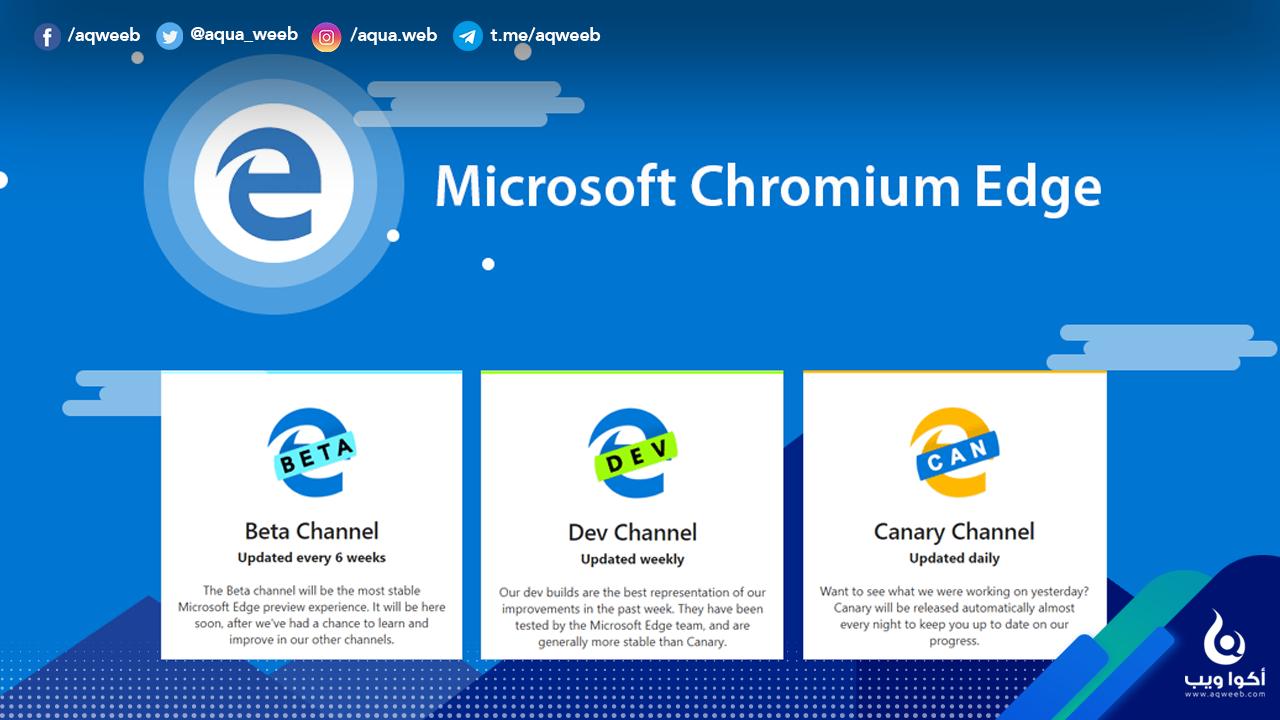 رأينا الصريح في متصفح Microsoft Edge بعد 90 يوما من الإستخدام