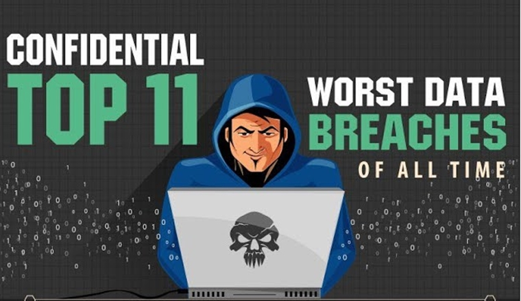 CONFIDENTIAL: Top 11 Worst Data Breaches of All Time #infographic