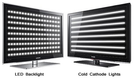 Edge-Lit LCDs VS Direct-lit LCDs | ELED TV VS DLED TV : Which is better? | LCD Vs LED?