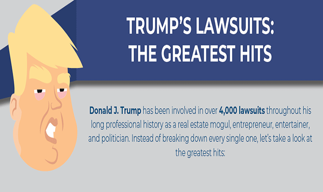 Trump's Lawsuits: The Greatest Hits #infographic