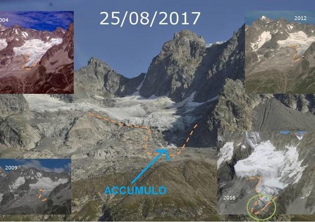 Monte Bianco, il climatologo Massimiliano Fazzini sollecita interventi.
