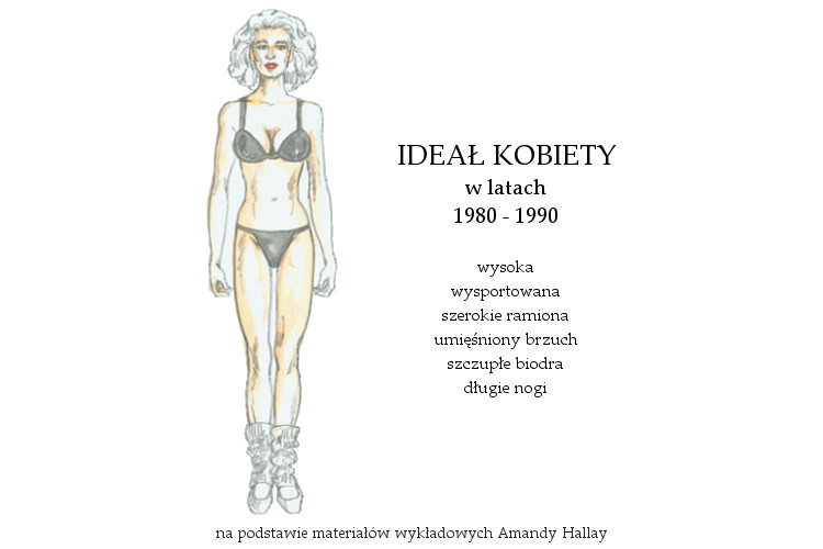 Agnieszka Sajdak-Nowicka ideał kobiety w latach osiemdziesiątych 1980 - 1990 na podstawie materiałów wykładowych Amandy Hallay