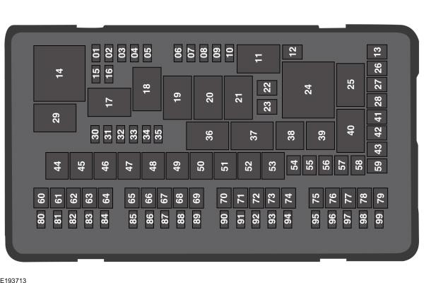 Fuse Box: 2016 - 2019 Ford Explorer Fuse Panel Diagram