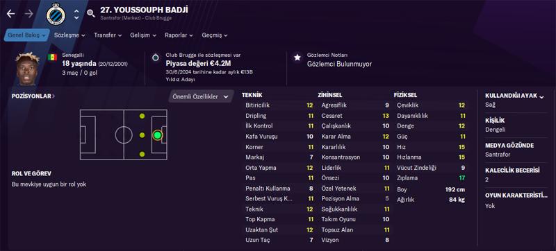 Youssouph Badji fm profile 2021