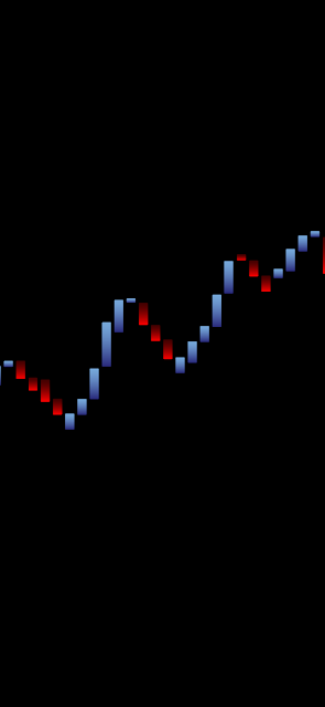 trading forex market graphics