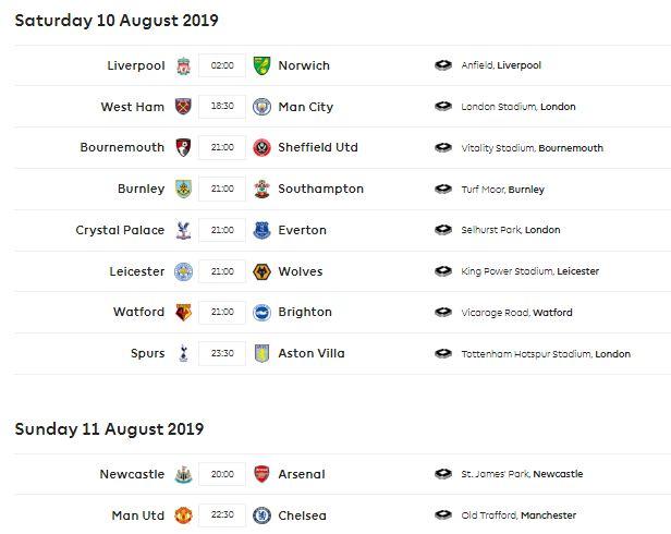 Jadwal Liga Inggris Pekan 1