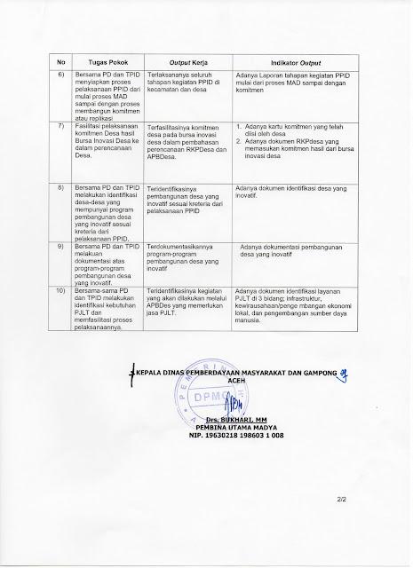 Rekrutmen Pendamping Lokal Desa - Pemerintah Aceh 2018