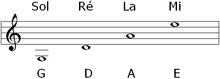 Kĩ thuật chơi đàn Violin