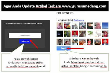 Subcribe dan Follower www.gurusumedang.com
