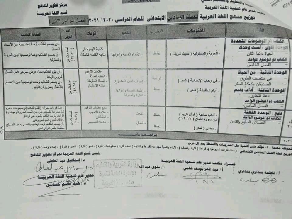توزيع منهج اللغة العربية لصفوف المرحلة الابتدائية للعام الدراسي 2020 / 2021 6-