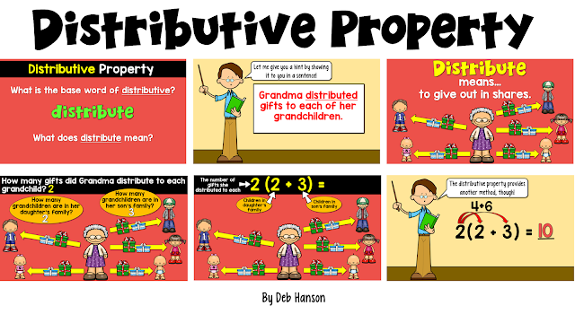 Teach students the meaning of the distributive property by first making a visual connection to the word!