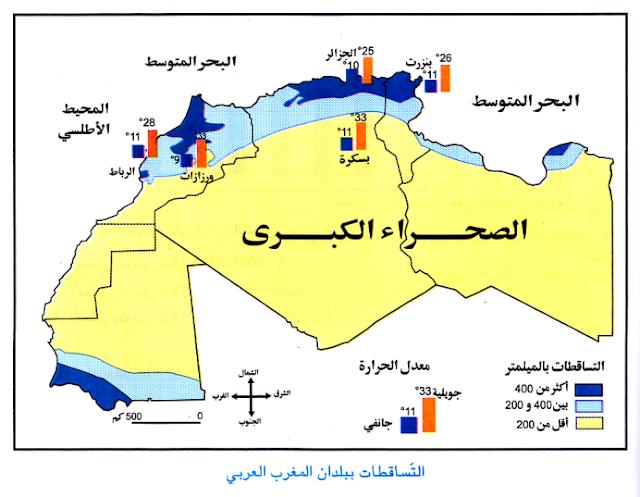 المجال الفلاحي و الصناعي و التجاري بالمغرب العربي